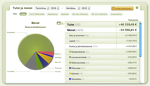 Balancion - oman rahankäytön tarkkailuun ja säästömahdollisuuksien etsimiseen